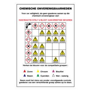 Chemische onverenigbaarheden